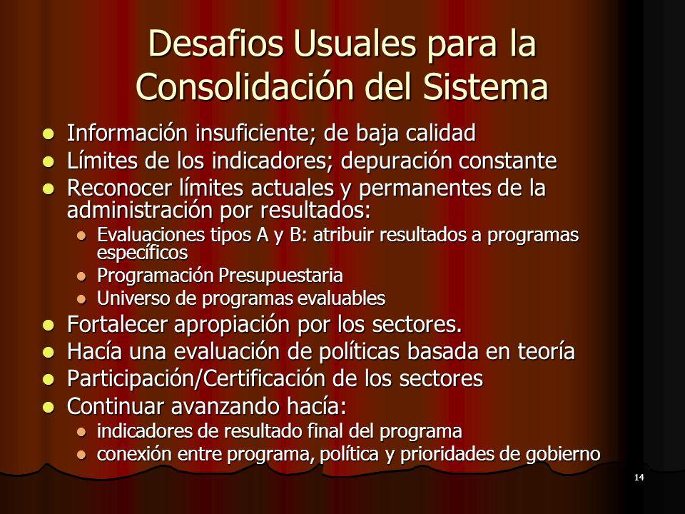 Desafios Usuales para la Consolidación del Sistema