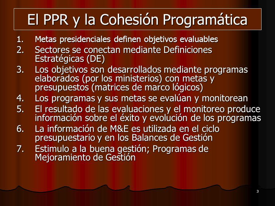 El PPR y la Cohesión Programática