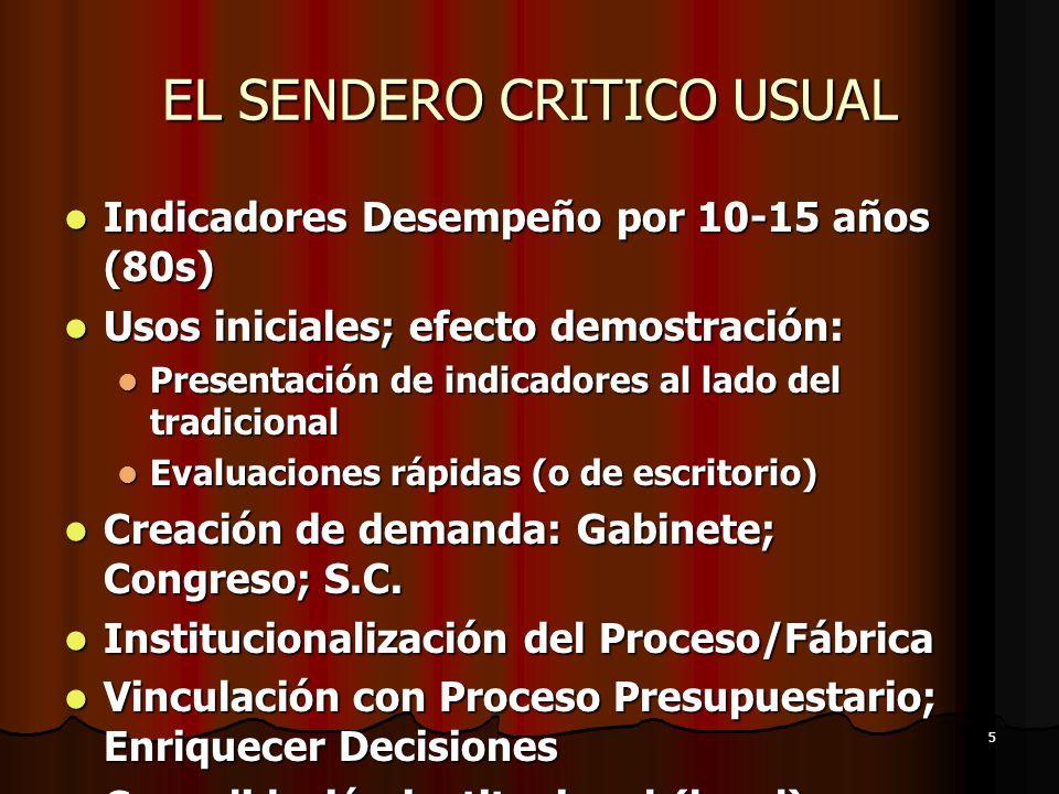 EL SENDERO CRITICO USUAL