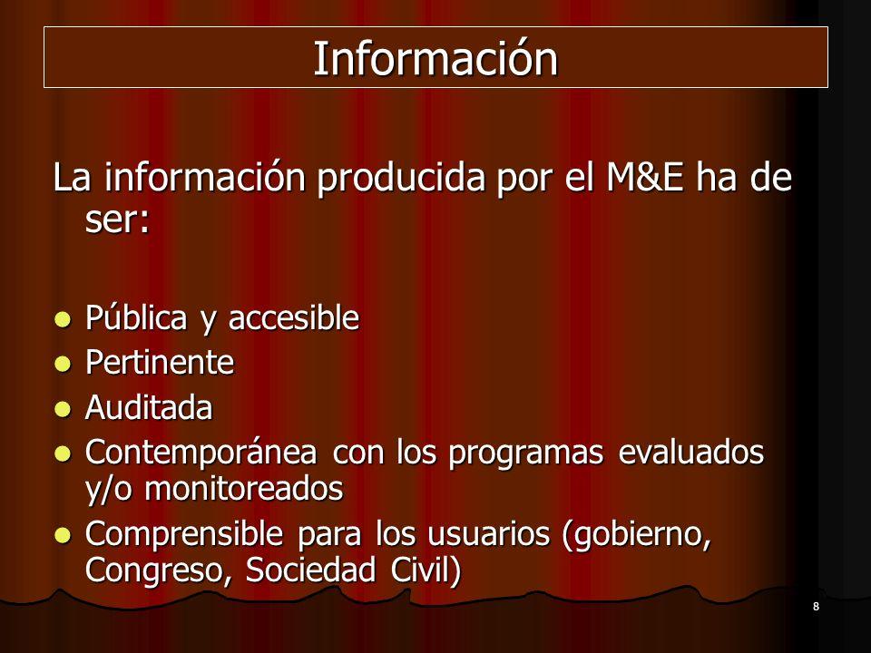 Información La información producida por el M&E ha de ser: