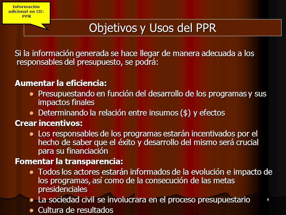 Objetivos y Usos del PPR
