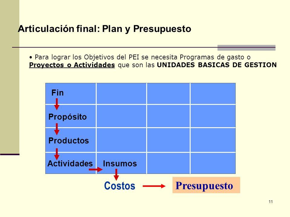 Costos Presupuesto Articulación final: Plan y Presupuesto Fin