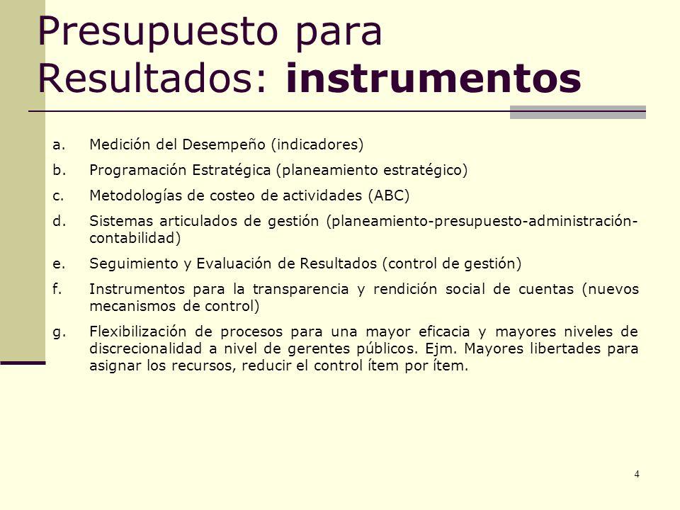 Presupuesto para Resultados: instrumentos