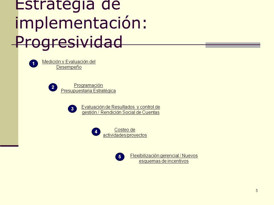 Estrategia de implementación: Progresividad