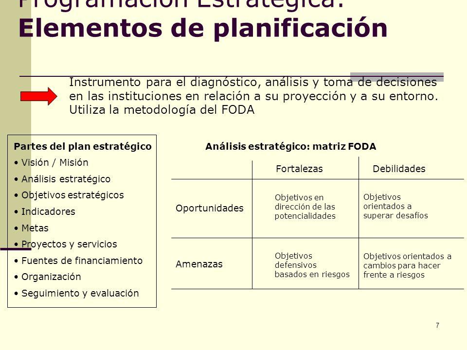 Programación Estratégica: Elementos de planificación
