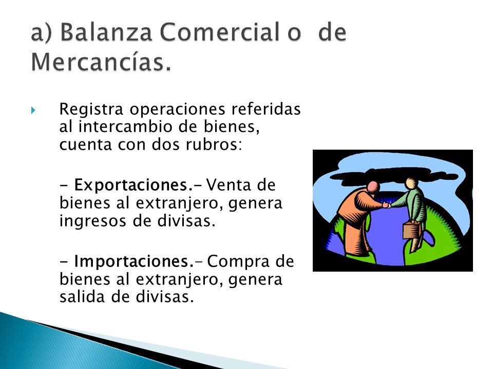 a) Balanza Comercial o de Mercancías.