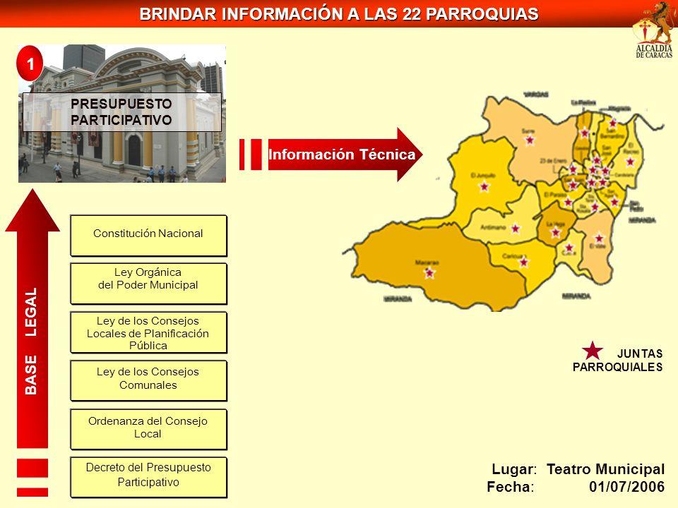 BRINDAR INFORMACIÓN A LAS 22 PARROQUIAS PRESUPUESTO PARTICIPATIVO
