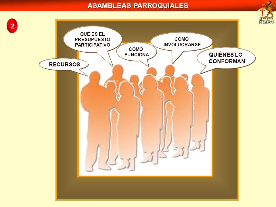 ASAMBLEAS PARROQUIALES