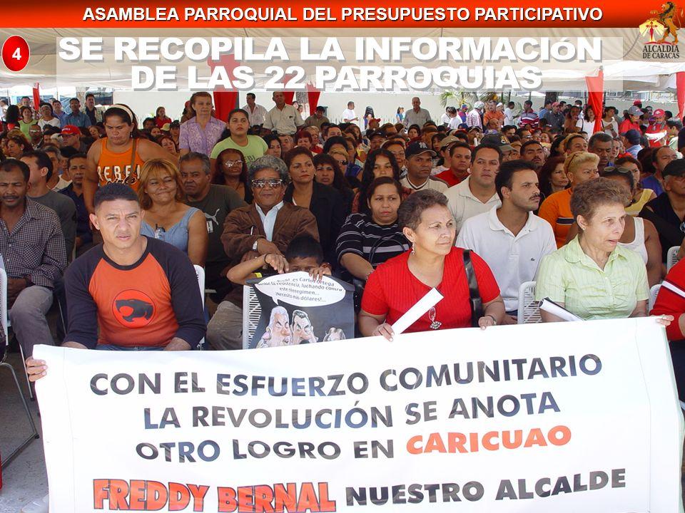 ASAMBLEA PARROQUIAL DEL PRESUPUESTO PARTICIPATIVO