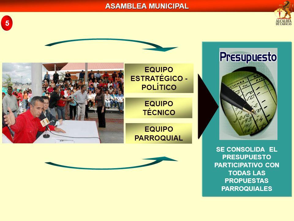 ASAMBLEA MUNICIPAL 5 EQUIPO ESTRATÉGICO - POLÍTICO EQUIPO TÉCNICO