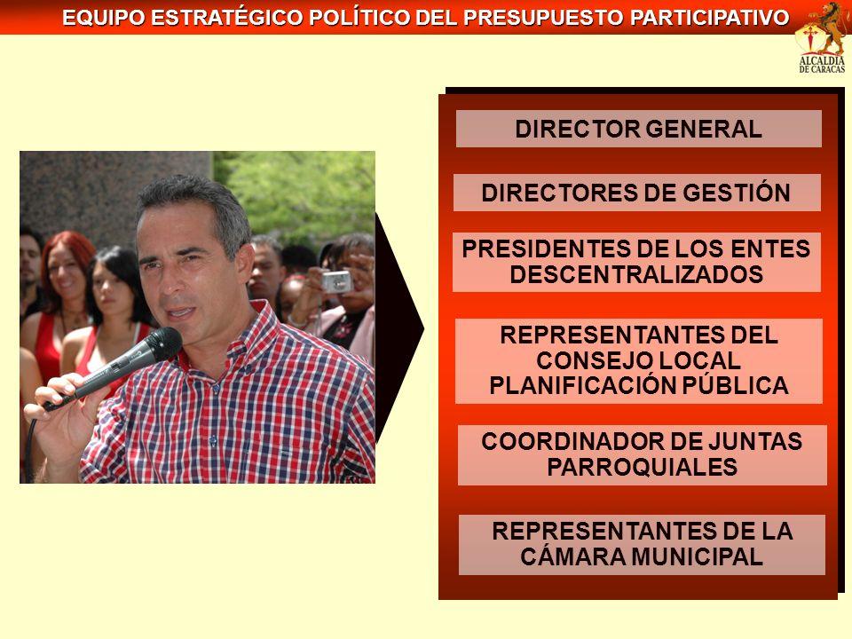EQUIPO ESTRATÉGICO POLÍTICO DEL PRESUPUESTO PARTICIPATIVO