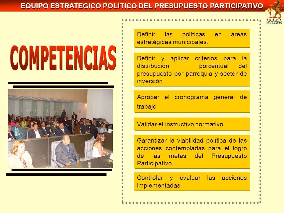 EQUIPO ESTRATEGICO POLITICO DEL PRESUPUESTO PARTICIPATIVO