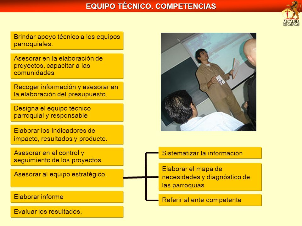 EQUIPO TÉCNICO. COMPETENCIAS