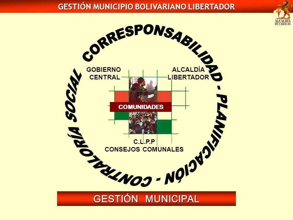 GESTIÓN MUNICIPIO BOLIVARIANO LIBERTADOR