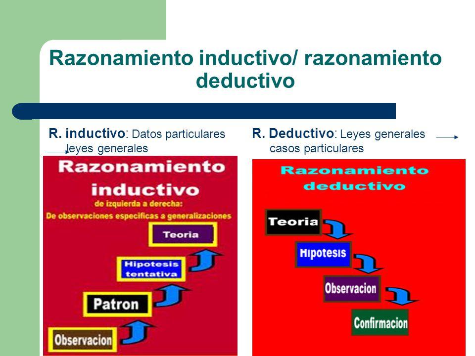 Razonamiento inductivo/ razonamiento deductivo