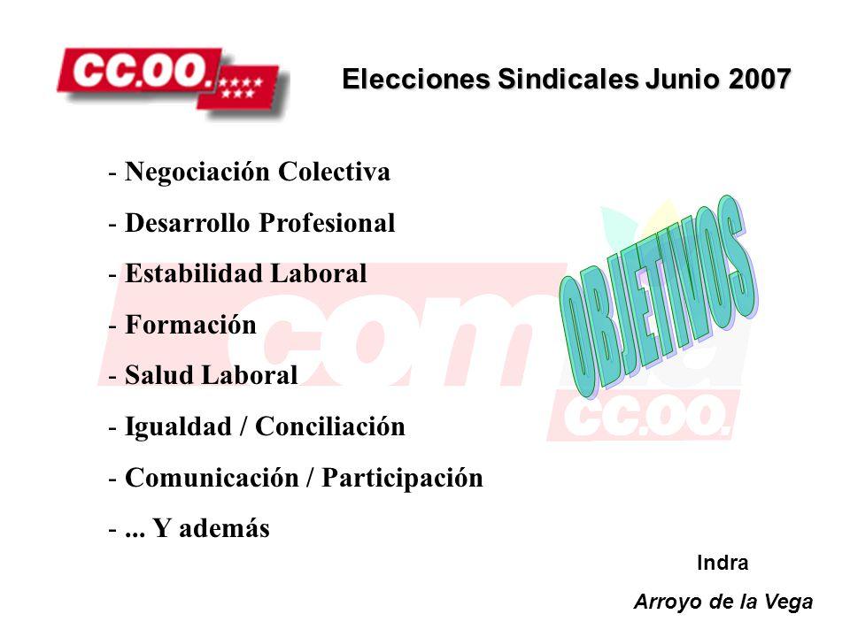 OBJETIVOS Elecciones Sindicales Junio 2007 - Negociación Colectiva