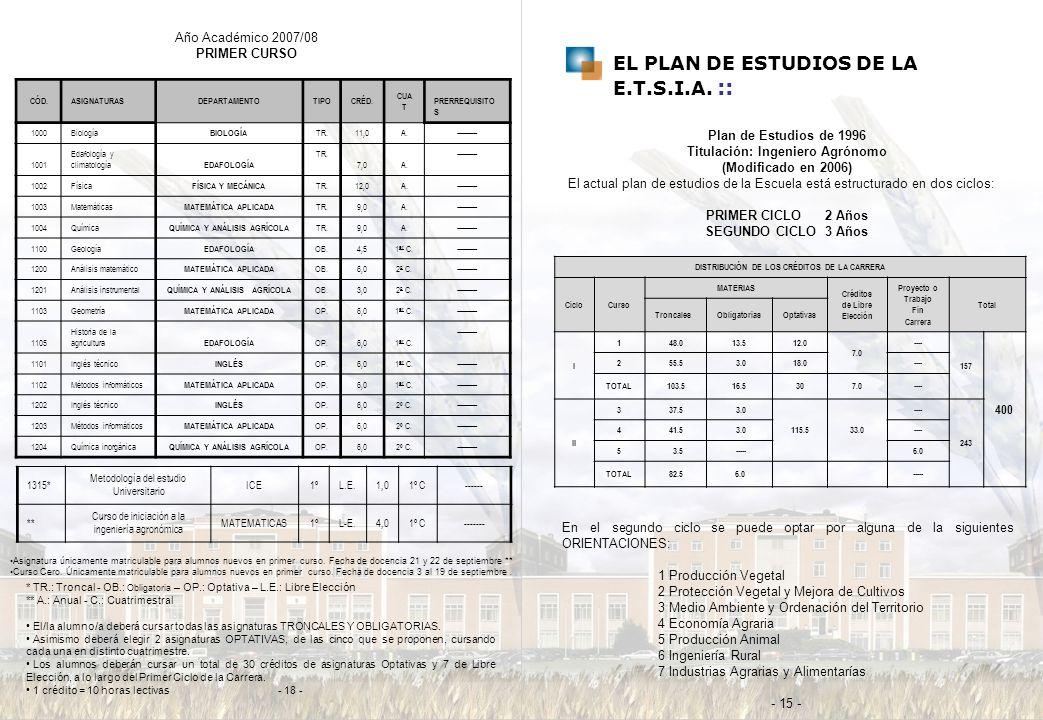 EL PLAN DE ESTUDIOS DE LA E.T.S.I.A. ::