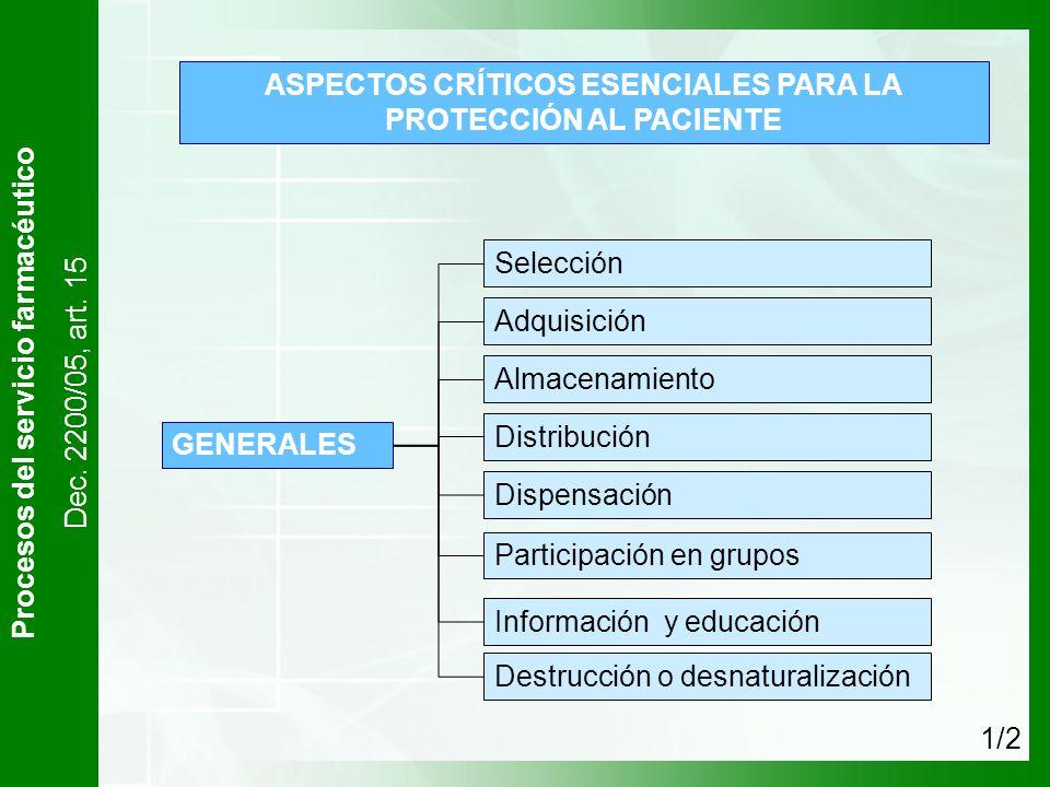 ASPECTOS CRÍTICOS ESENCIALES PARA LA PROTECCIÓN AL PACIENTE