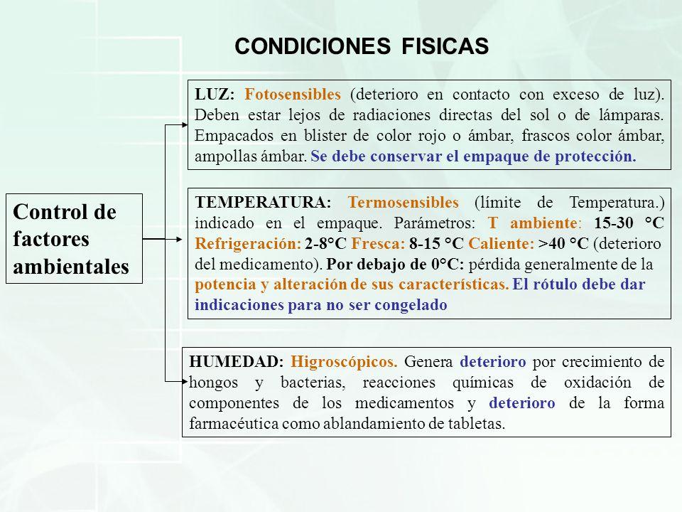 CONDICIONES FISICAS Control de factores ambientales