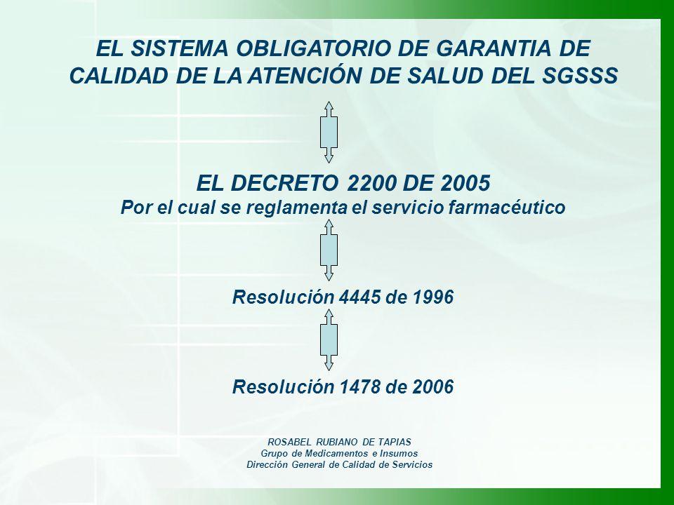 EL SISTEMA OBLIGATORIO DE GARANTIA DE CALIDAD DE LA ATENCIÓN DE SALUD DEL SGSSS EL DECRETO 2200 DE 2005 Por el cual se reglamenta el servicio farmacéutico Resolución 4445 de 1996 Resolución 1478 de 2006