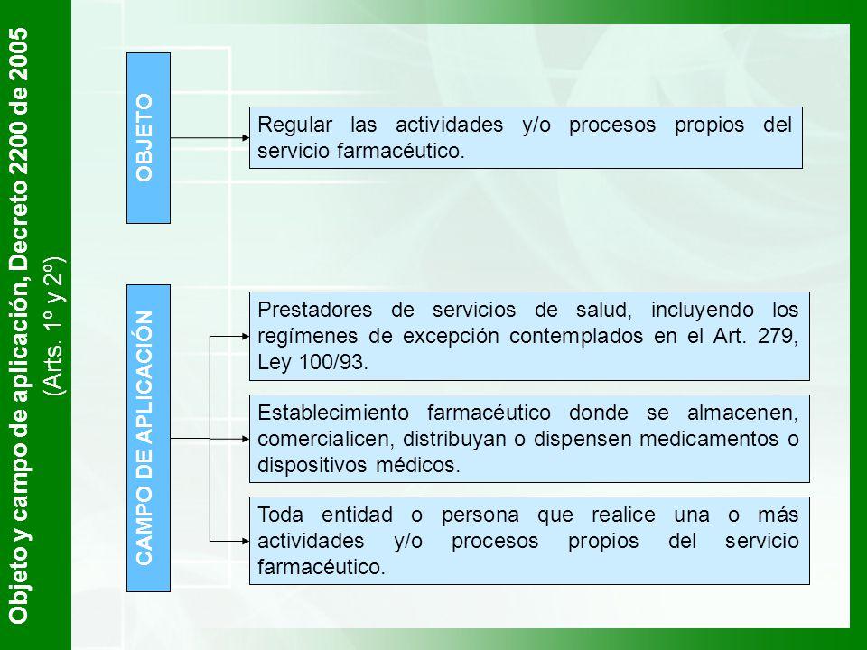 Objeto y campo de aplicación, Decreto 2200 de 2005