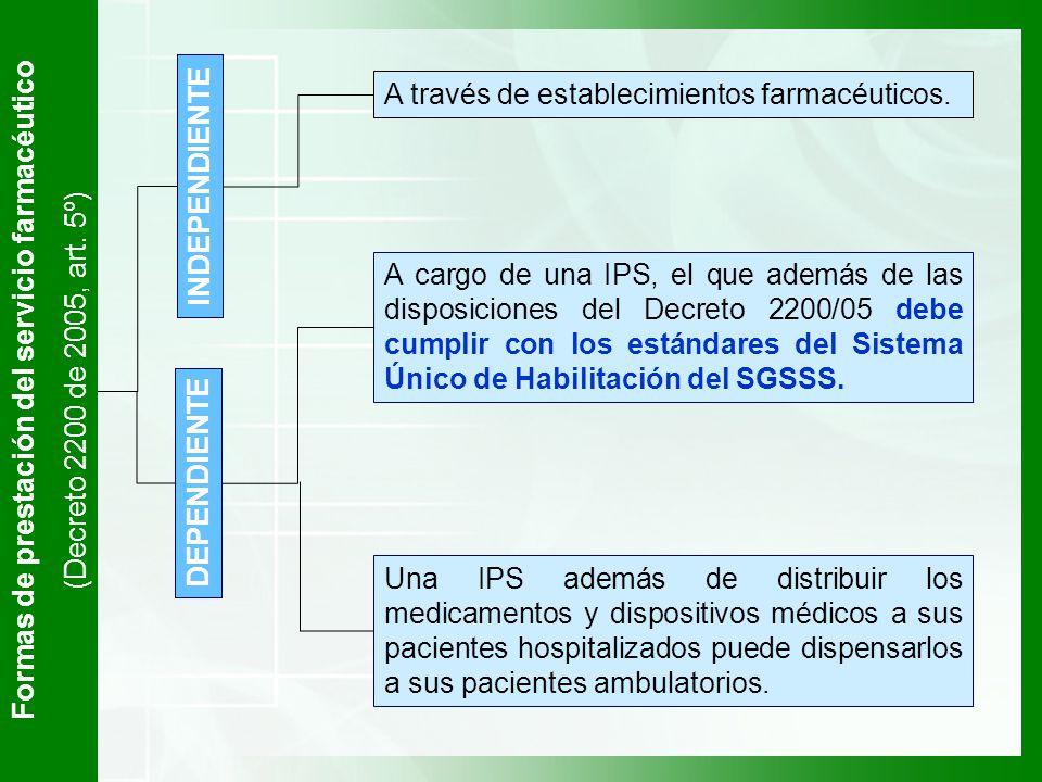 Formas de prestación del servicio farmacéutico
