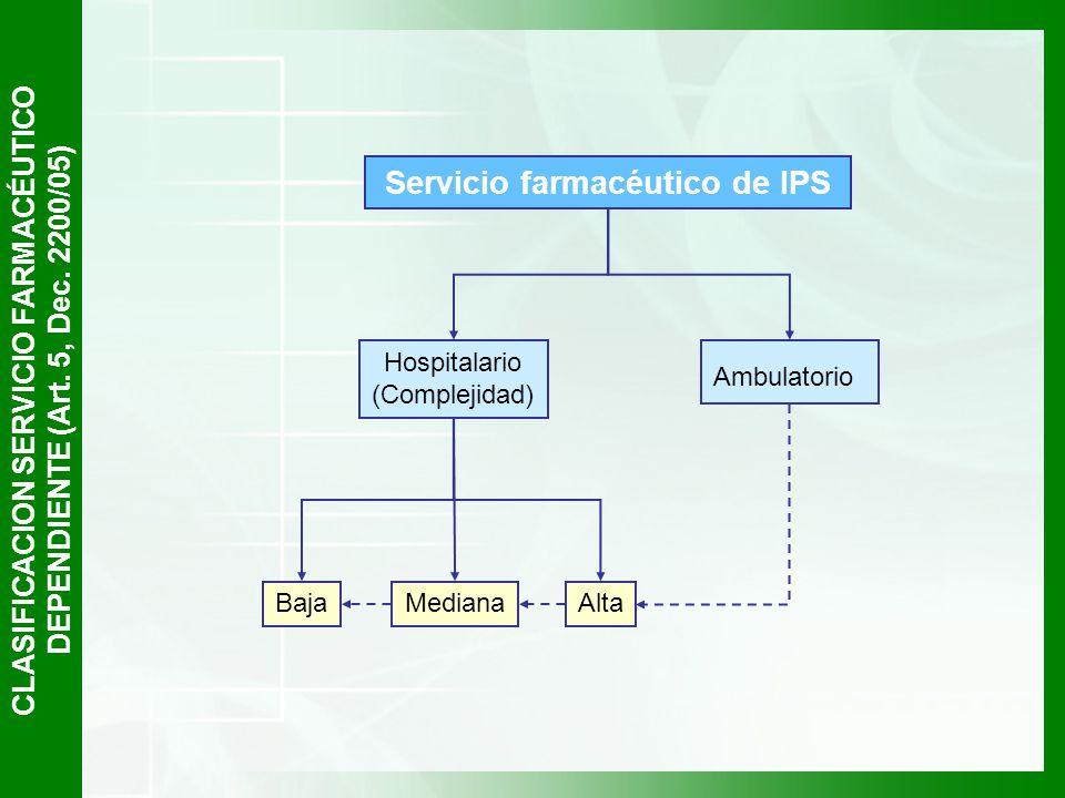 Servicio farmacéutico de IPS