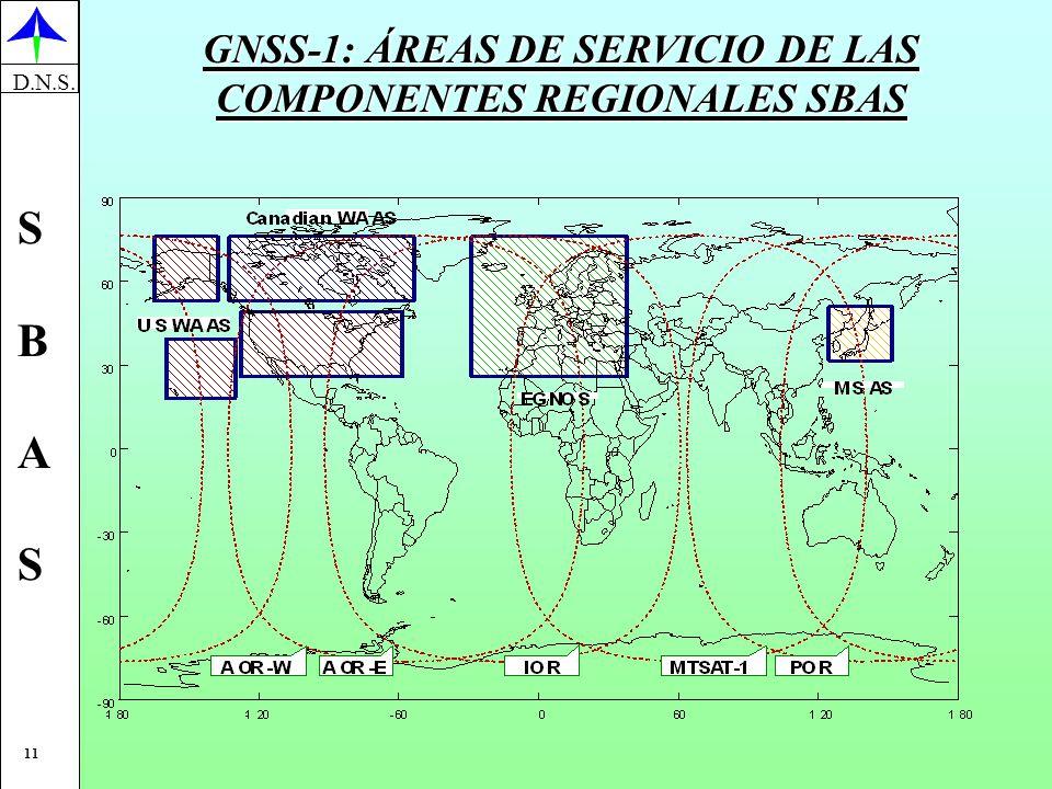 GNSS-1: ÁREAS DE SERVICIO DE LAS COMPONENTES REGIONALES SBAS