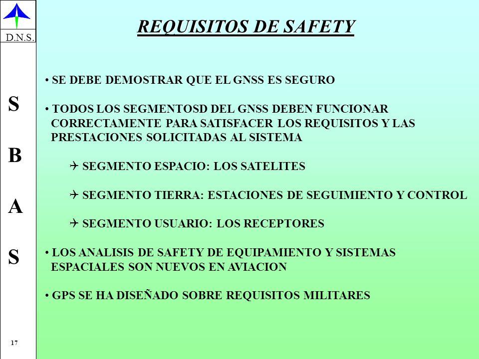 REQUISITOS DE SAFETY SE DEBE DEMOSTRAR QUE EL GNSS ES SEGURO