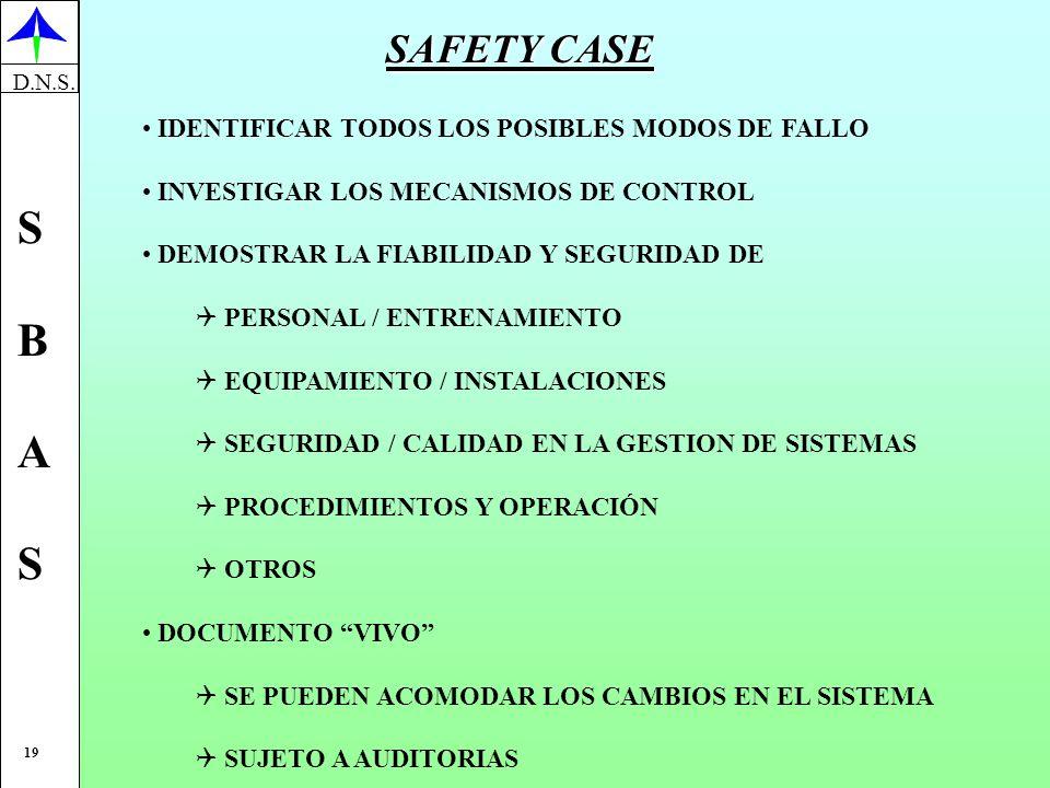 SAFETY CASE IDENTIFICAR TODOS LOS POSIBLES MODOS DE FALLO