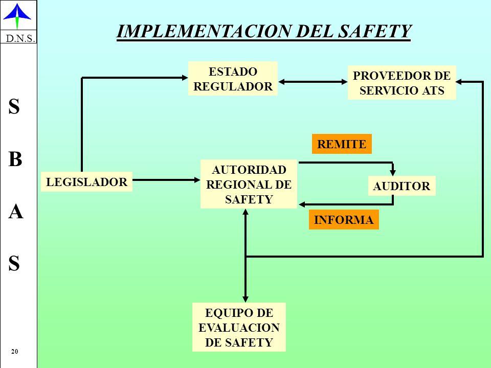 IMPLEMENTACION DEL SAFETY