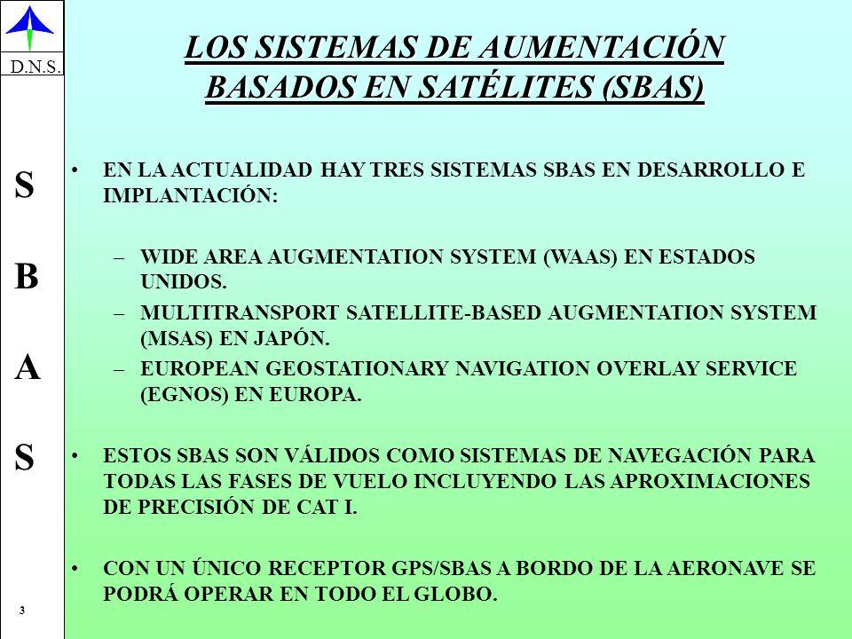 LOS SISTEMAS DE AUMENTACIÓN BASADOS EN SATÉLITES (SBAS)