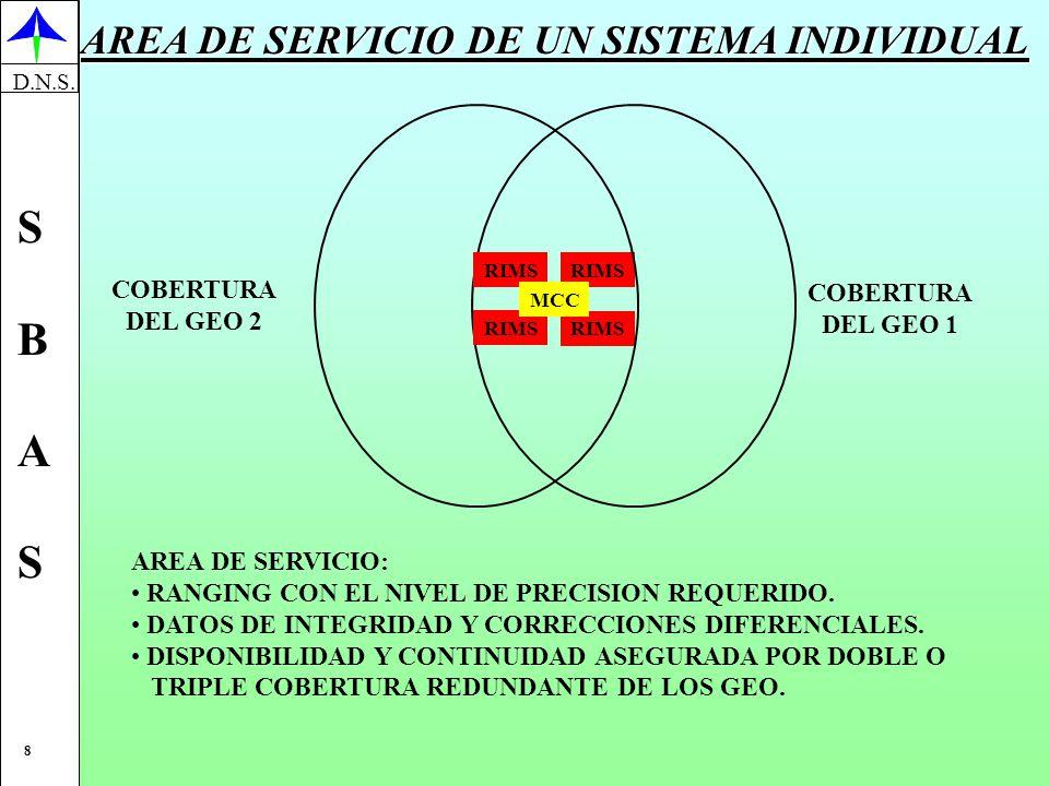 AREA DE SERVICIO DE UN SISTEMA INDIVIDUAL