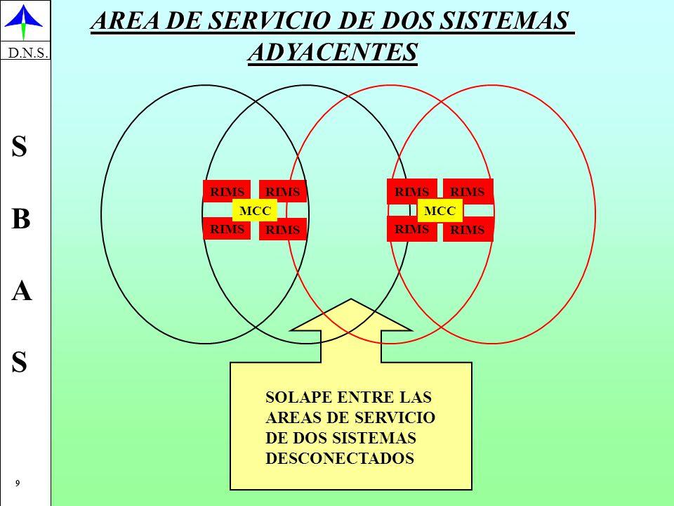 AREA DE SERVICIO DE DOS SISTEMAS