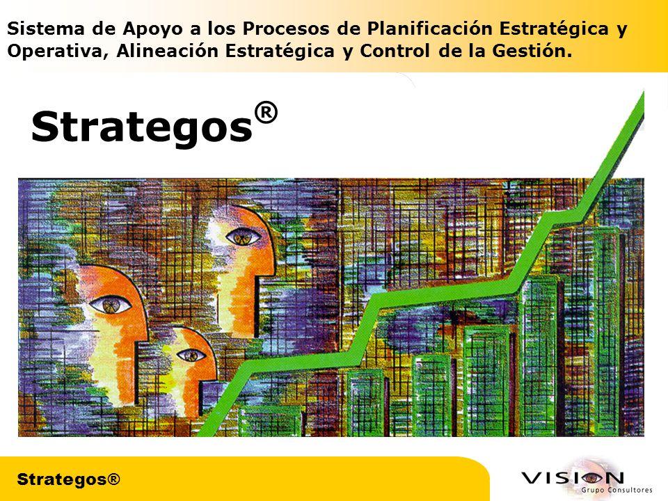 Sistema de Apoyo a los Procesos de Planificación Estratégica y Operativa, Alineación Estratégica y Control de la Gestión.