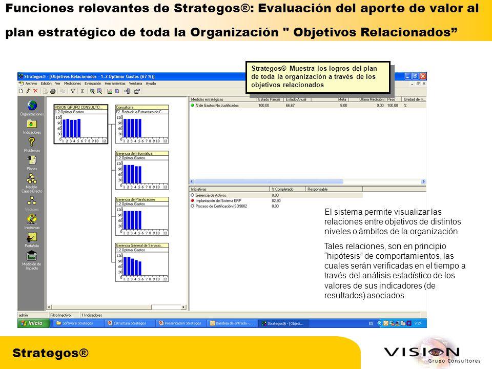 Funciones relevantes de Strategos®: Evaluación del aporte de valor al