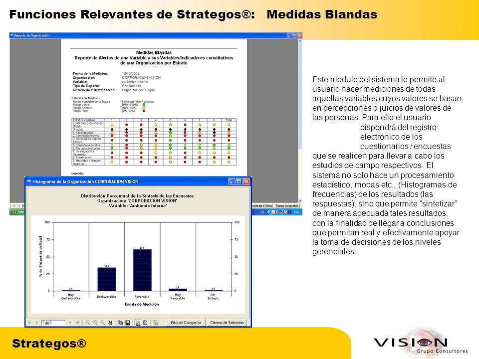 Funciones Relevantes de Strategos®: Medidas Blandas