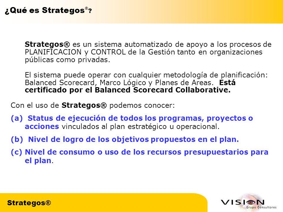 ¿Qué es Strategos®