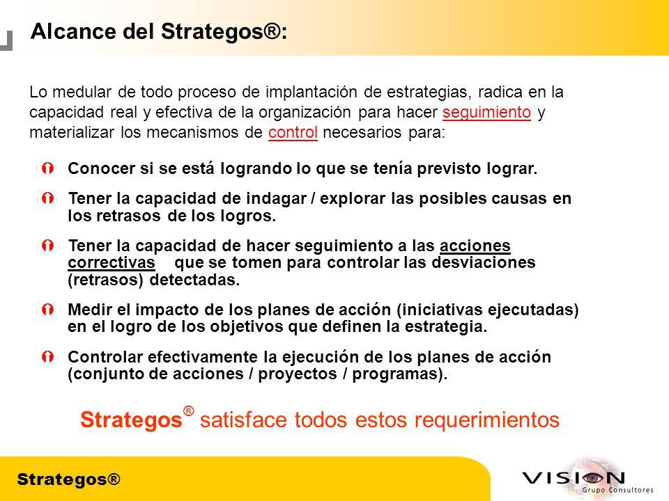 Strategos® satisface todos estos requerimientos