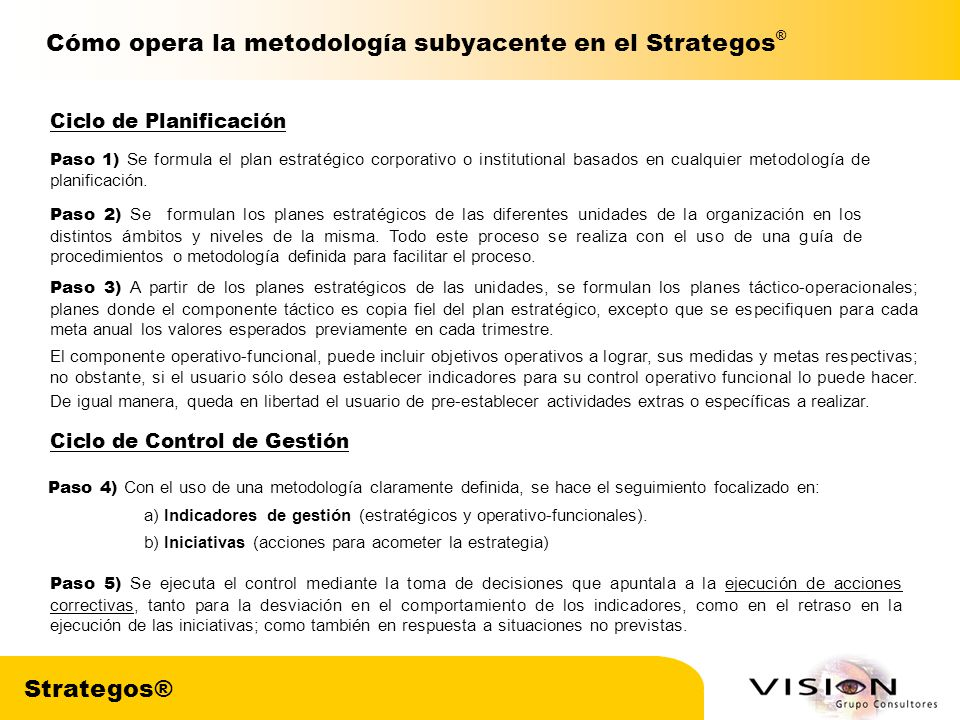 Cómo opera la metodología subyacente en el Strategos®