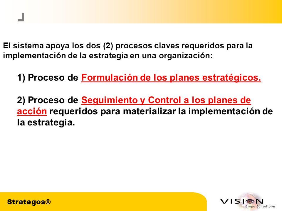 1) Proceso de Formulación de los planes estratégicos.