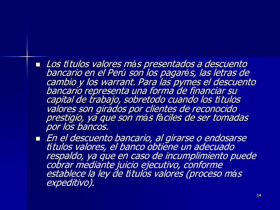 Los títulos valores más presentados a descuento bancario en el Perú son los pagarés, las letras de cambio y los warrant. Para las pymes el descuento bancario representa una forma de financiar su capital de trabajo, sobretodo cuando los títulos valores son girados por clientes de reconocido prestigio, ya que son más fáciles de ser tomadas por los bancos.