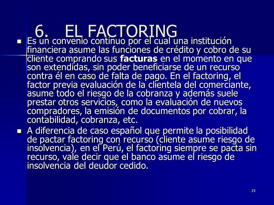 6. EL FACTORING