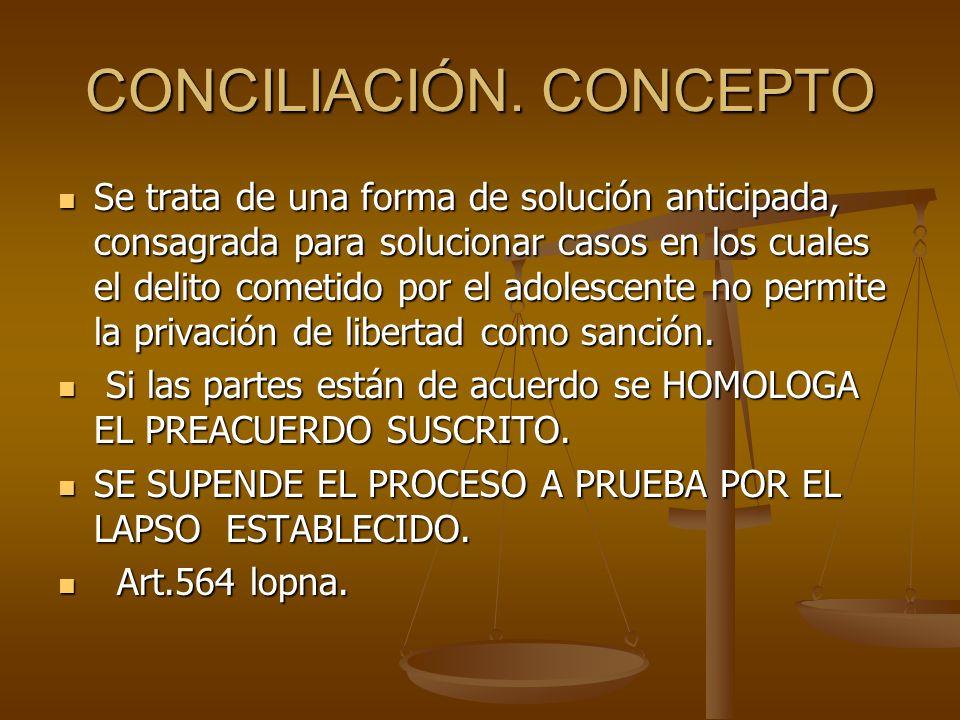 CONCILIACIÓN. CONCEPTO