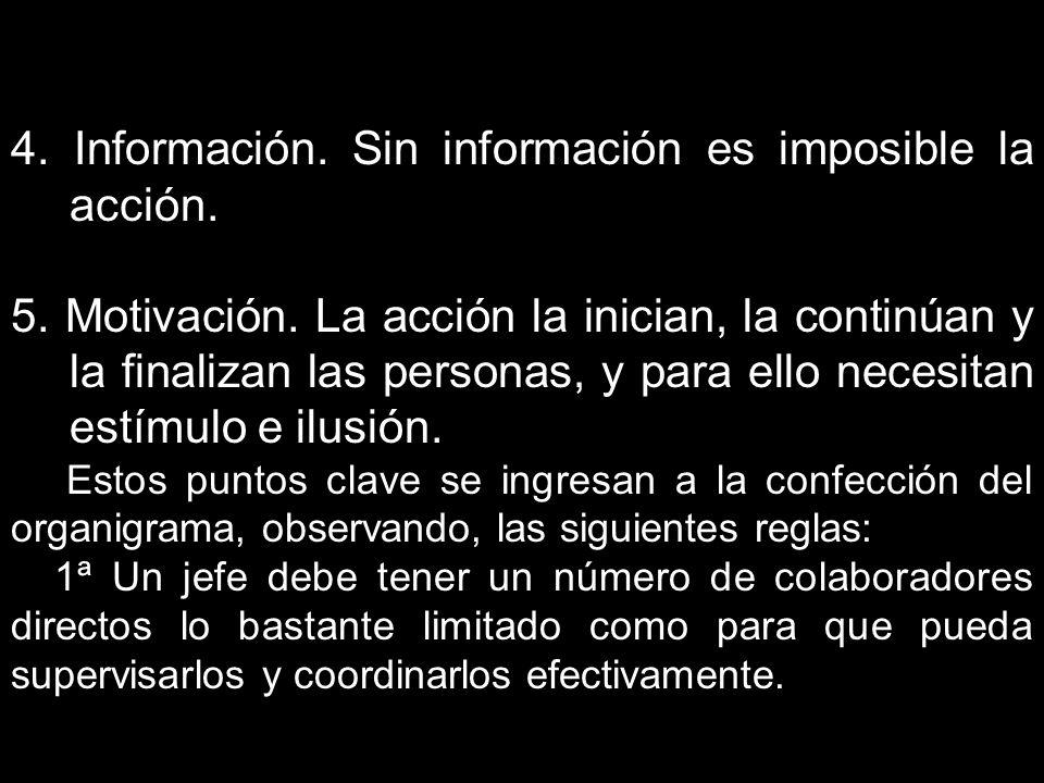 4. Información. Sin información es imposible la acción.