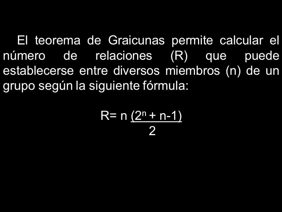 El teorema de Graicunas permite calcular el número de relaciones (R) que puede establecerse entre diversos miembros (n) de un grupo según la siguiente fórmula: