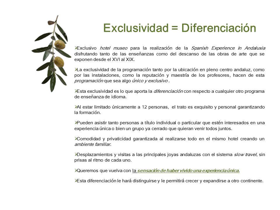 Exclusividad = Diferenciación