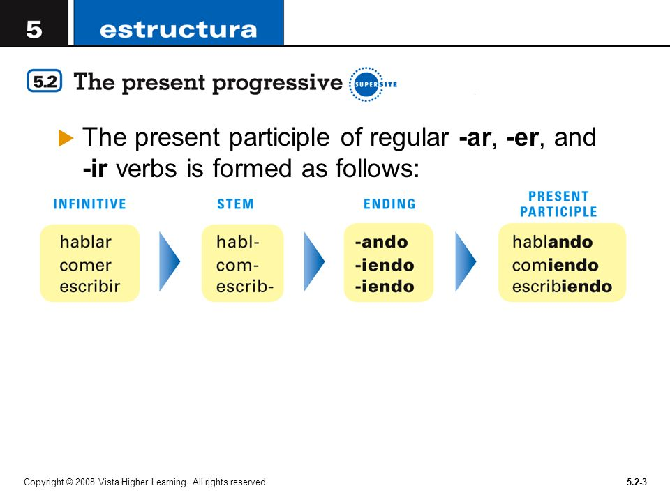 The present participle of regular -ar, -er, and -ir verbs is formed as follows: