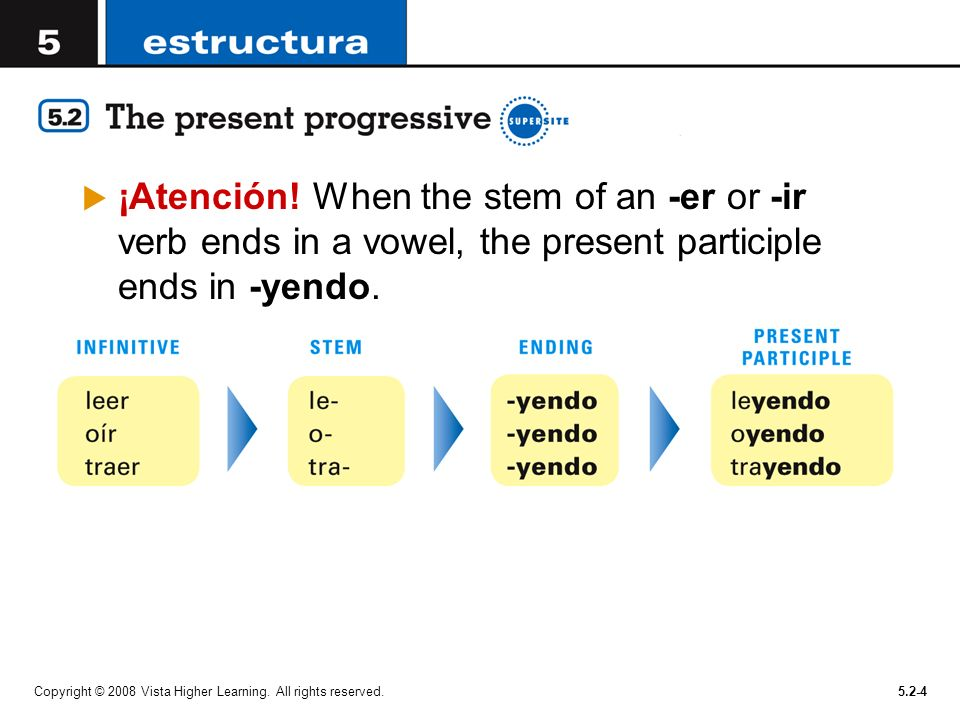 ¡Atención! When the stem of an -er or -ir verb ends in a vowel, the present participle ends in -yendo.