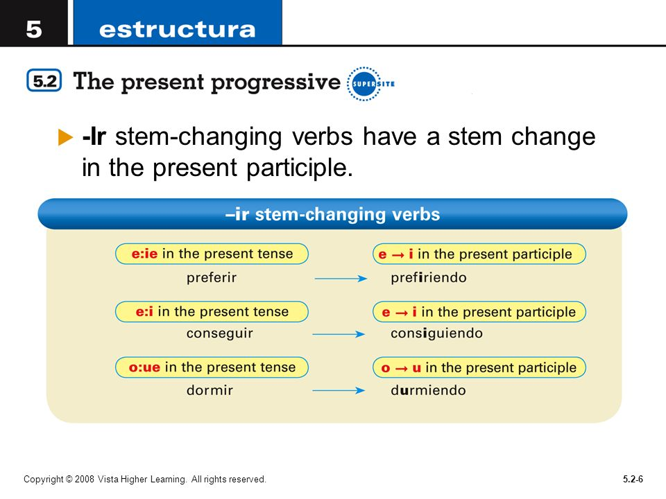 -Ir stem-changing verbs have a stem change in the present participle.